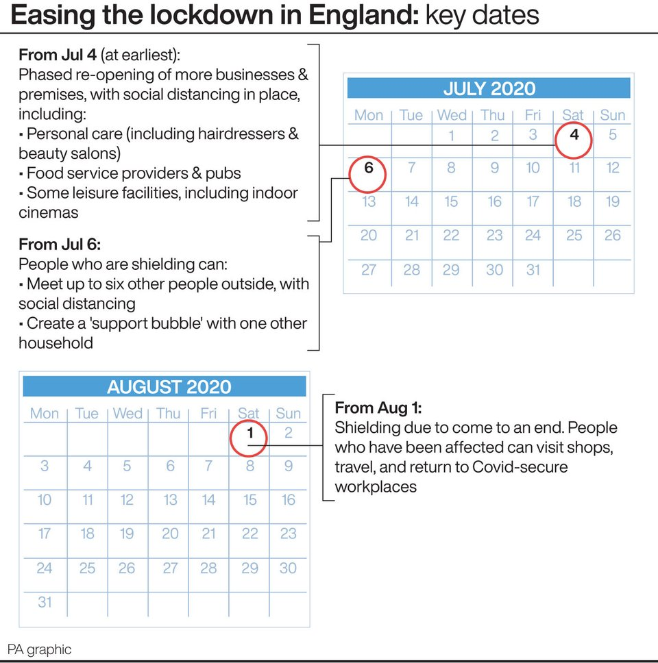 Coronavirus And Leicester A Timeline Of Key Dates And Developments Newschain