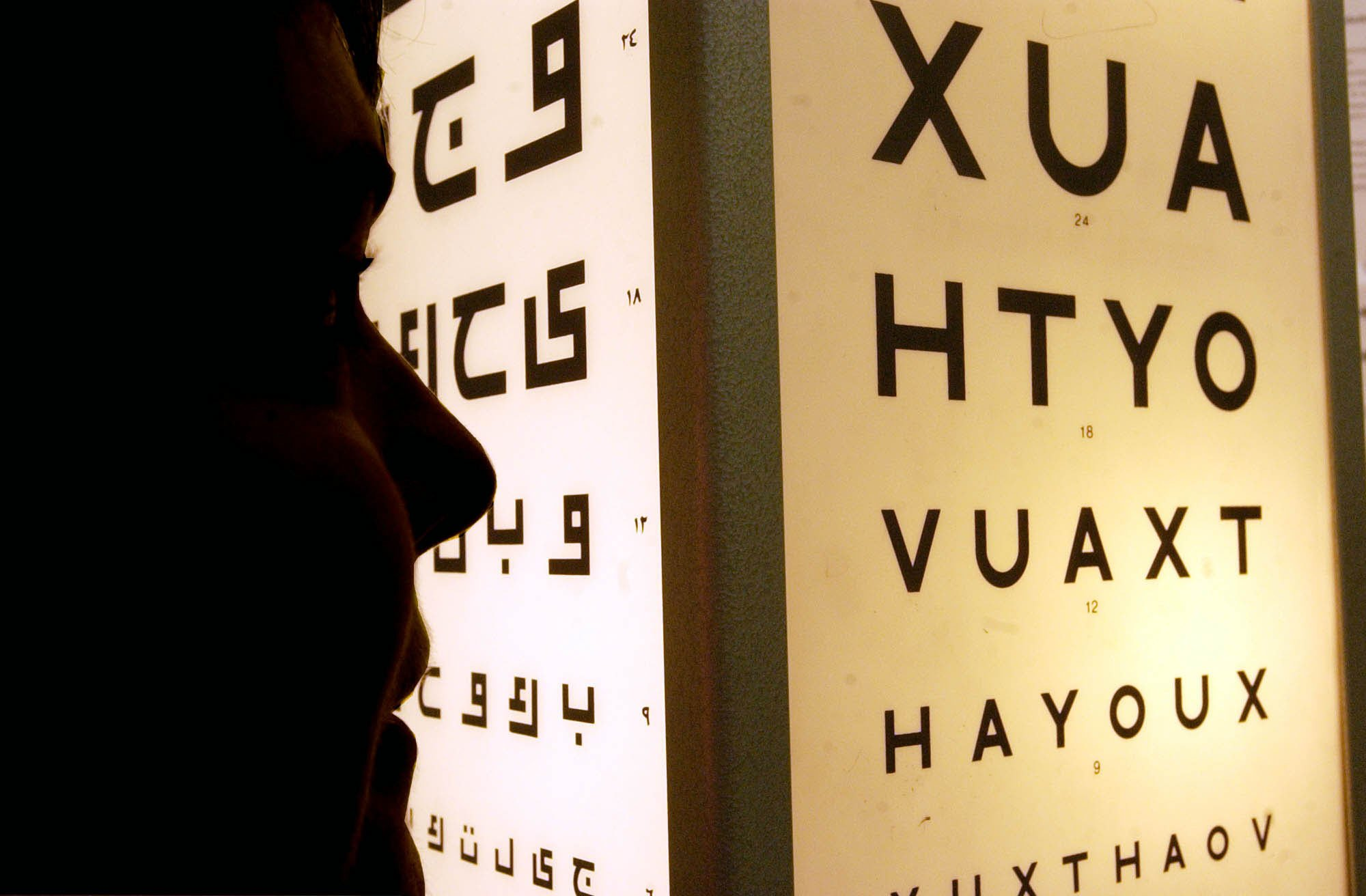 Targets for avoidable sight loss not being met, study suggests